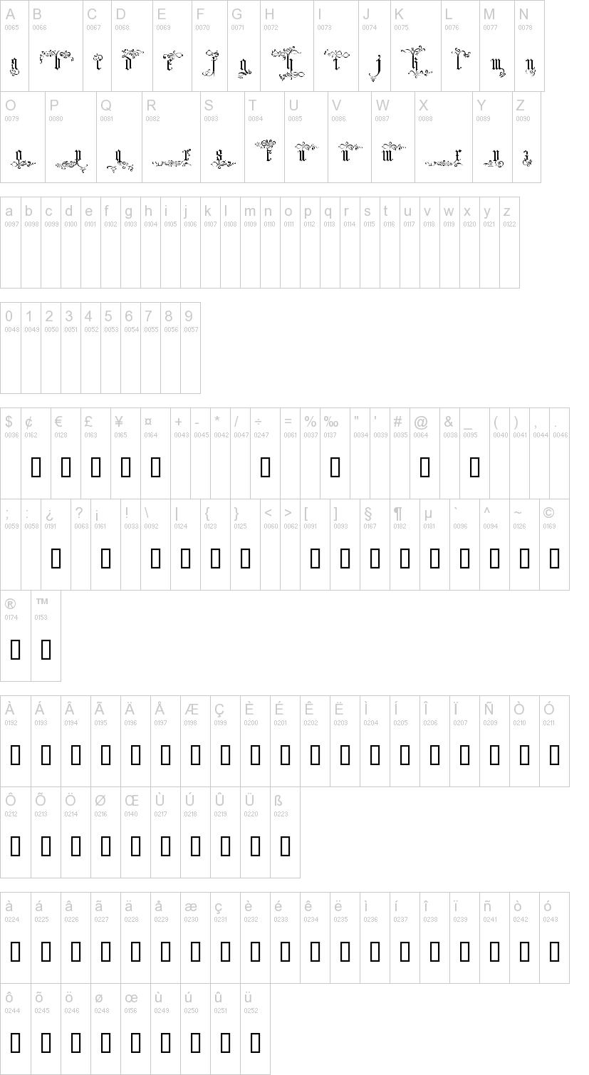 Ardenwood Ambigram Font