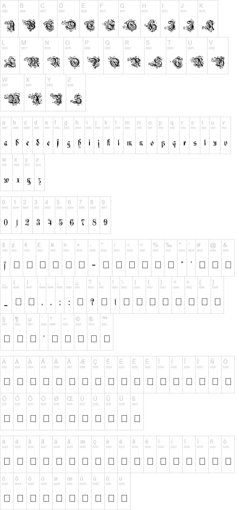 Ruritania Ambigram Font